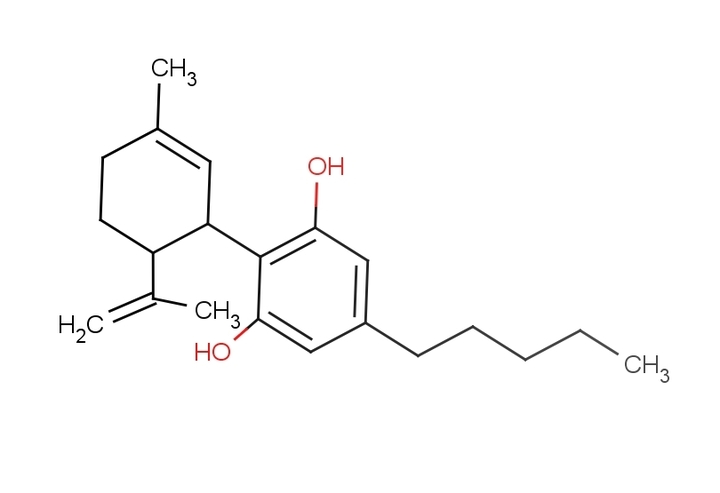 Many of cannabinoids have therapeutic value and CBD is no exception.