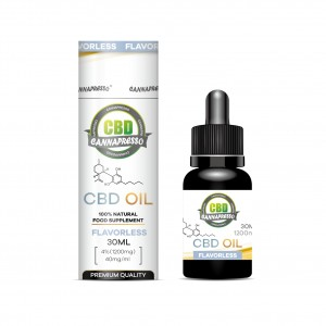 30ml CBD oil tincture