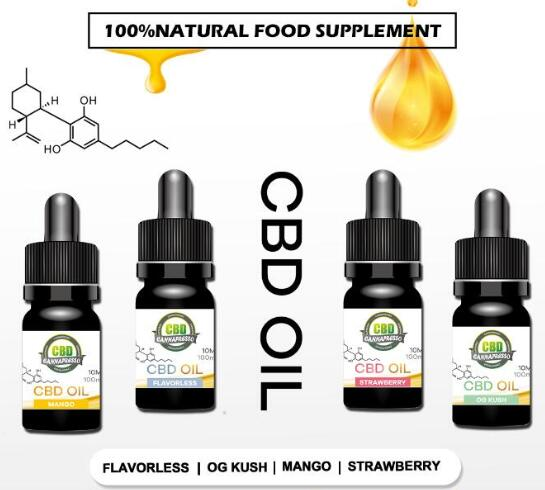 11 Benefits of CBD Oil (Cannabidiol) & Why It's Not What You Think