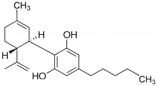 What is cannabidiol, or CBD, and is it right for me?